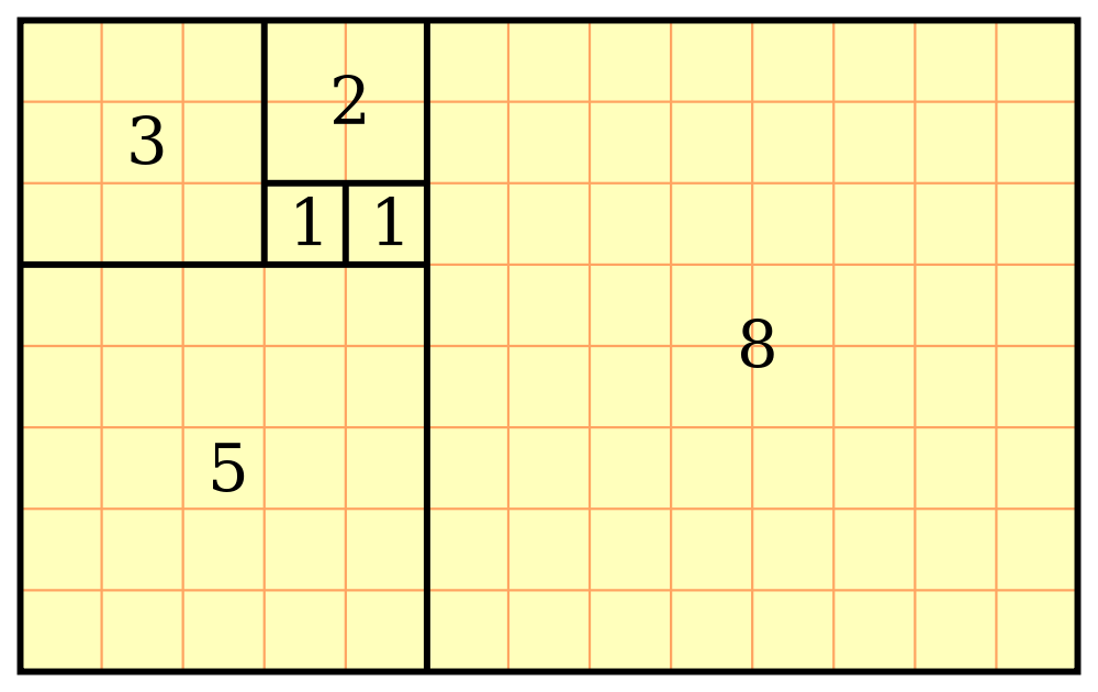 Fibonacci Sequence and the golden ratio